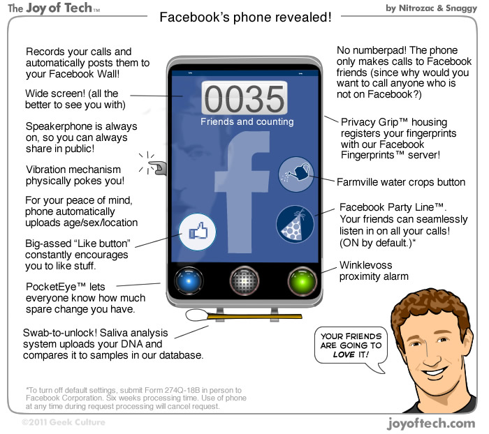 The new Facebook phone