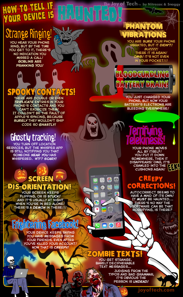 How to tell if your device is haunted!