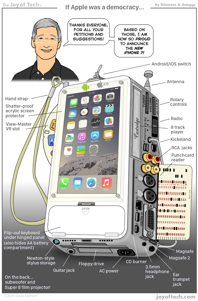 The Joy Of Tech Comic If Apple Was A Democracy
